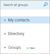 Folder yang dicari untuk mengawali pencarian orang