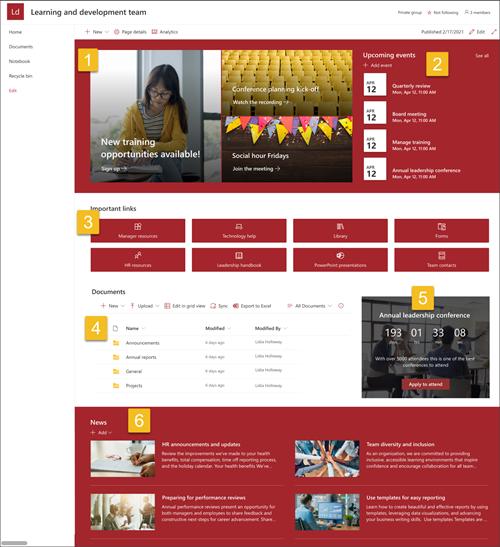 Cuplikan layar templat situs tim pembelajaran dan pengembangan lengkap dengan langkah bernomor