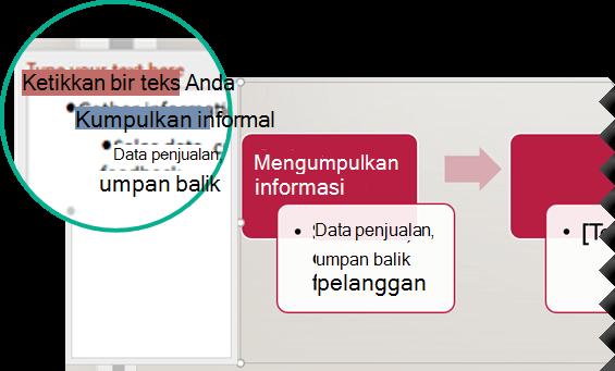 Masukkan teks untuk grafik Anda dengan mengetik di editor teks di sebelah kiri grafik.