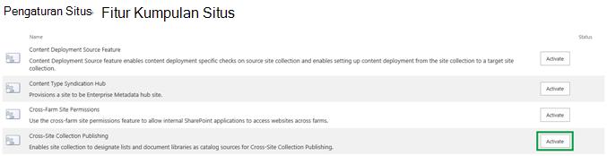 Mengaktifkan fitur Penerbitan Kumpulan Lintas Situs
