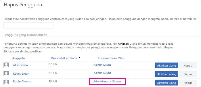 Cuplikan layar yang memperlihatkan pengguna dihapus oleh Administrator Sistem.