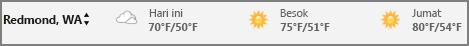 Cuaca dalam kalender