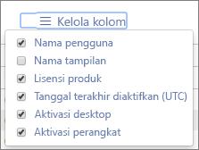 Laporan Office 365 - Kolom yang tersedia untuk aktivasi Office