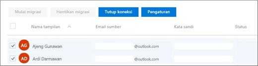 Semua pengguna Anda tercantum dengan email yang telah diisi sebelumnya