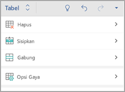 Tab Tabel ponsel Android