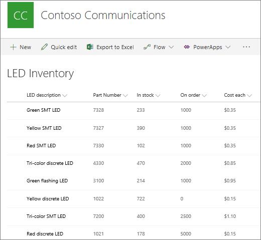 Tampilan daftar dalam SharePoint