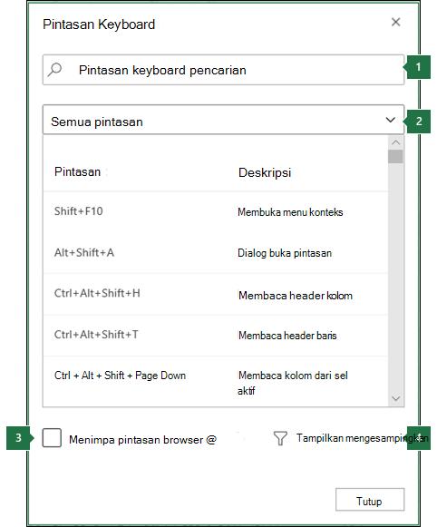 Kotak dialog pintasan keyboard