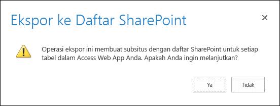 Cuplikan layar dari kotak dialog konfirmasi. Mengklik ya akan mengekspor data ke daftar SharePoint dan mengklik tidak akan membatalkan pengeksporan.