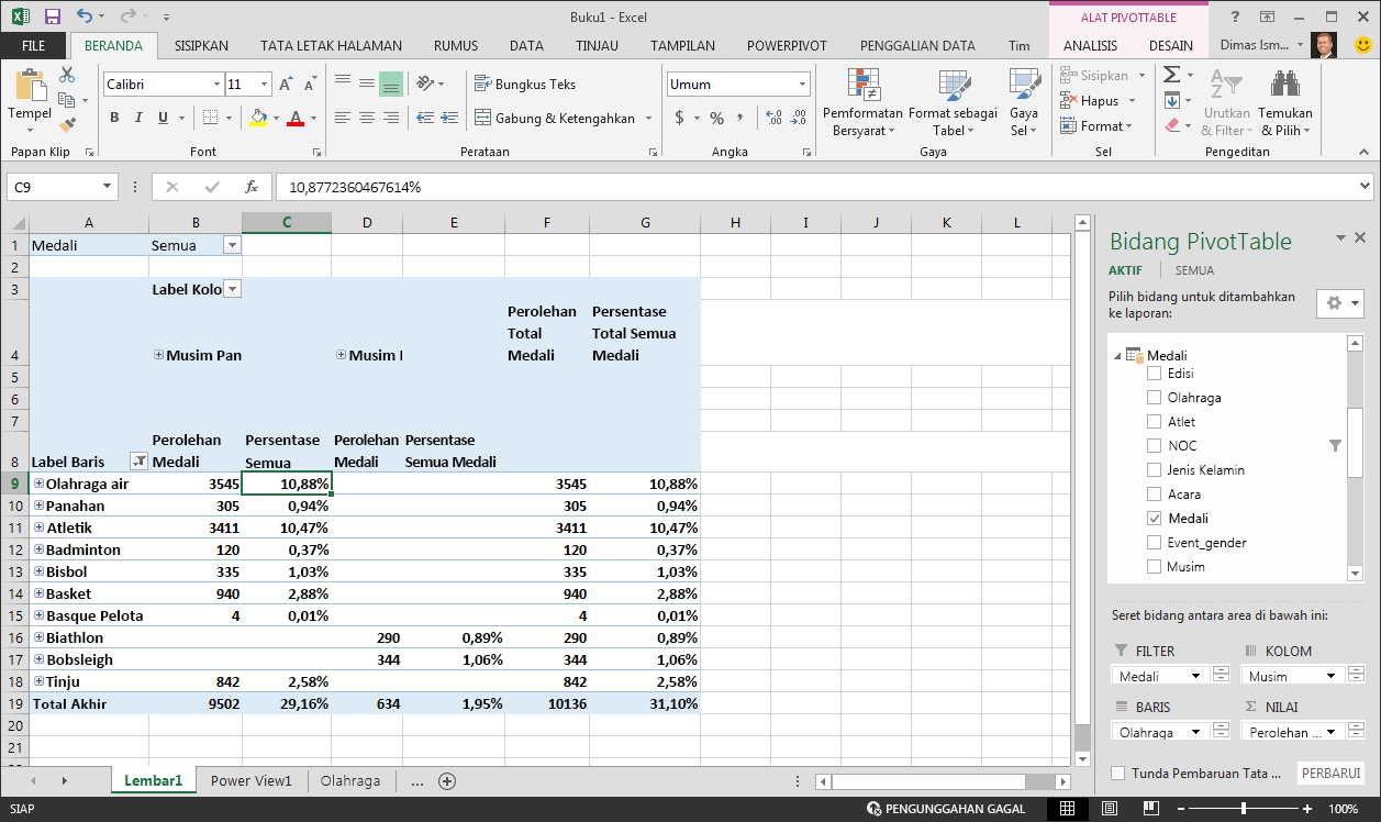 PivotTable menampilkan data persentase