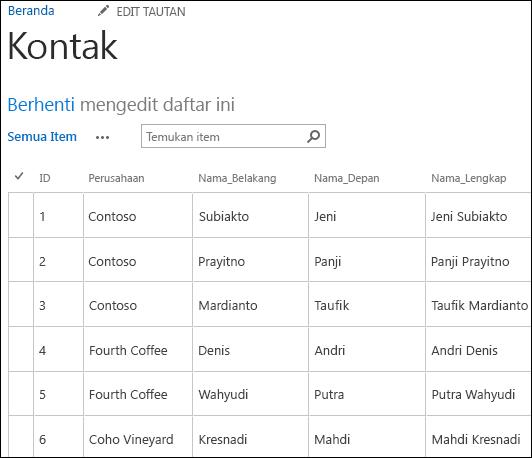 Daftar SharePoint dengan enam catatan kontak ditampilkan