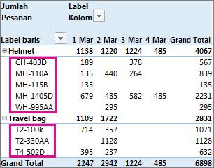 Pengurutan default pada Label Baris
