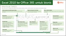 Gambar mini untuk panduan melakukan peralihan dari Excel 2010 ke Office 365