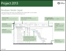 Panduan Mulai Cepat Project 2013