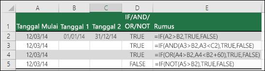 Contoh penggunaan IF dengan AND, OR dan NOT untuk mengevaluasi tanggal