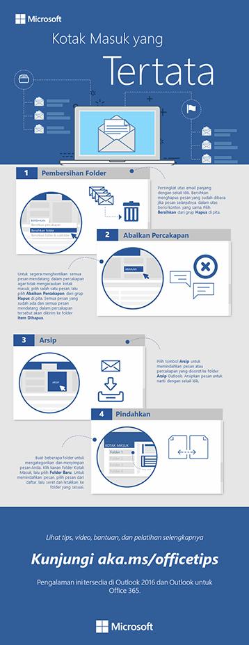 Infografik Kotak masuk tertata untuk Outlook