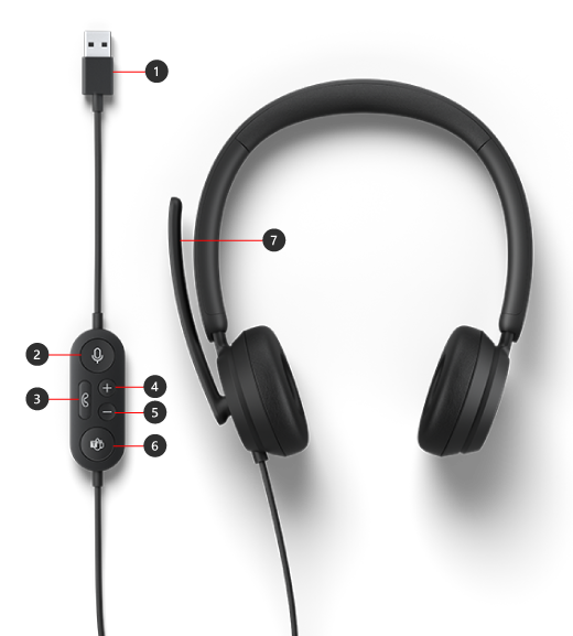 Tombol di Headset USB Modern Microsoft