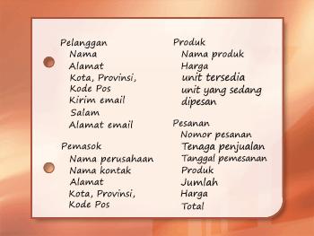 Cuplikan layar item informasi yang dikelompokkan menjadi subjek