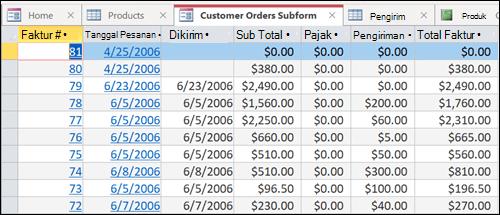 Data tabel dengan tab yang dapat disusun ulang
