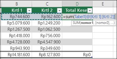 Menambahkan satu rumus dalam sel tabel yang akan melengkapi untuk membuat kolom terhitung