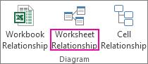 Perintah Hubungan Lembar Kerja