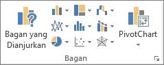 Tombol bagan Excel