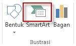 SmartArt ada di grup Ilustrasi pada tab Sisipkan