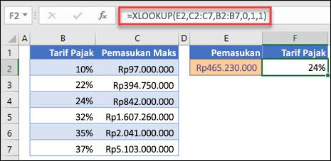 Gambar fungsi XLOOKUP yang digunakan untuk mengembalikan tarif pajak berdasarkan pendapatan maksimum. Ini adalah kecocokan yang mendekati. Rumusnya adalah: = XLOOKUP (E2, C2: C7, B2: B7, 1,1)