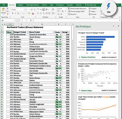 Ide di Excel