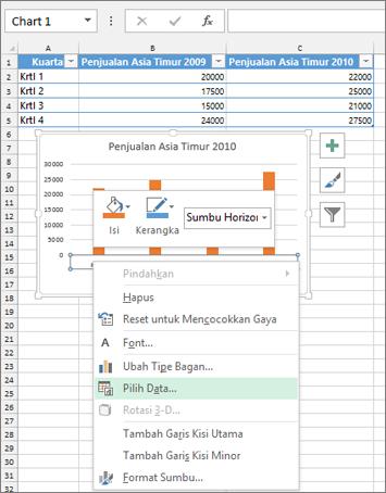 Klik kanan sumbu kategori dan Pilih Data