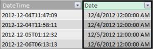 Kolom tanggal di tabel fakta