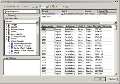 Kueri MDX untuk contoh database tabular