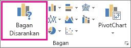 Tombol Bagan yang direkomendasikan di tab Sisipkan
