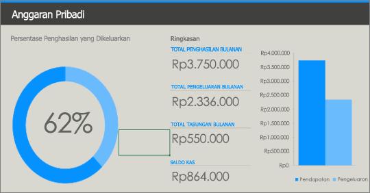 Templat lama Biaya pribadi Excel dengan warna kontras rendah (biru dan biru terang dengan latar belakang abu-abu).