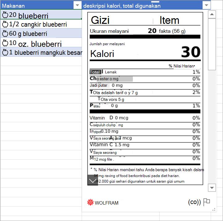Cuplikan layar kartu data untuk 20 blueberri.