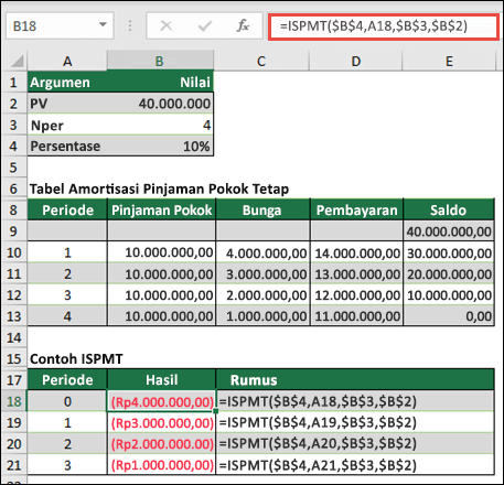 Contoh fungsi ISPMT dengan amortisasi kredit genap