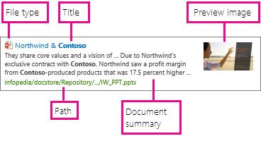 Informasi permukaan templat tampilan item dari properti terkelola