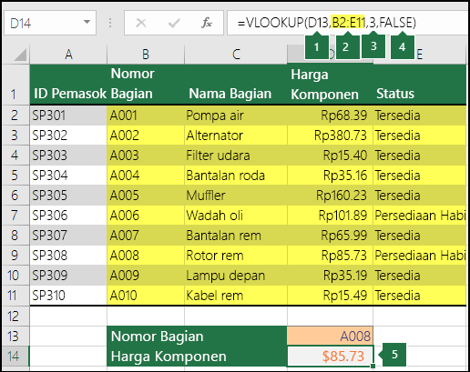 Contoh VLOOKUP