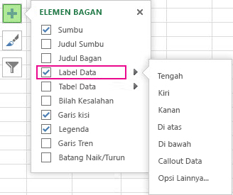 Opsi label data di bawah Elemen Bagan