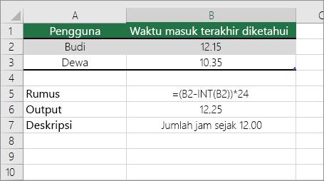 Contoh: Mengonversi jam dari format waktu standar ke angka desimal