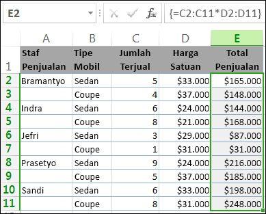 Jumlah total di kolom E dihitung dengan rumus array