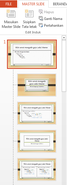 Gambar mini di bagian atas adalah master slide.