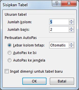 Dialog sisipkan tabel memberi Anda kontrol tambahan atas tampilan tabel Anda.