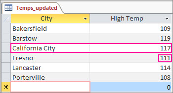 Data yang diperbarui dalam tabel Access