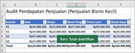 Tabel Excel dengan baris Total yang diaktifkan