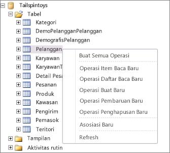 Cuplikan layar yang memperlihatkan Tailspintoys database di SharePoint Designer. Jika Anda benar klik pada nama tabel, sebuah menu muncul di mana Anda bisa memilih operasi untuk membuat.
