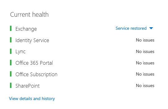 Dasbor Kesehatan Office 365 dengan semua beban kerja memperlihatkan warna hijau, kecuali Exchange, yang memperlihatkan Layanan yang Dipulihkan.