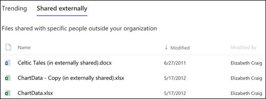 Penggunaan situs SharePoint Online - file yang dibagikan secara eksternal