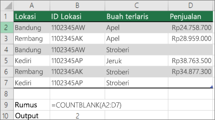 Contoh COUNTBLANK