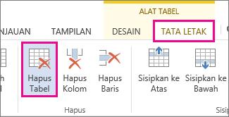 Gambar tombol Hapus tersedia dari tab Tata Letak di bawah pita Alat.
