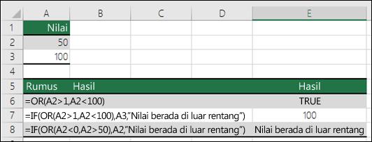 Contoh penggunaan fungsi OR dengan fungsi IF.